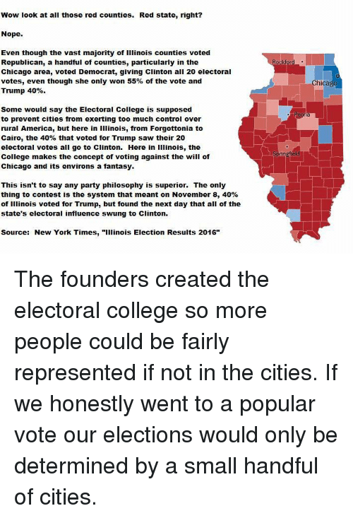 "Voting Republican: Wow look at all those red counties. Red state, right?  Nope.  Even though the vast majority of illinois counties voted  Republican, a handful of counties, particularly in the  Chicago area, voted Democrat, giving Clinton all 20 electoral  votes, even though she only won 55% of the vote and  Trump 40%  Some would say the Electoral College is supposed  to prevent cities from exerting too much control over  rural America, but here in Illinois, from Forgottonia to  Cairo, the 40% that voted for Trump saw their 20  electoral votes all go to clinton. Here in illinois, the  College makes the concept of voting against the will of  Chicago and its environs a fantasy.  This isn't to say any party philosophy is superior. The only  thing to contest is the system that meant on November 8, 40%  of Illinois voted for Trump, but found the next day that all of the  state's electoral influence swung to clinton.  Source: New York Times  ""Illinois Election Results 2016""  ockford  Chicago The founders created the electoral college so more people could be fairly represented if not in the cities. If we honestly went to a popular vote our elections would only be determined by a small handful of cities."