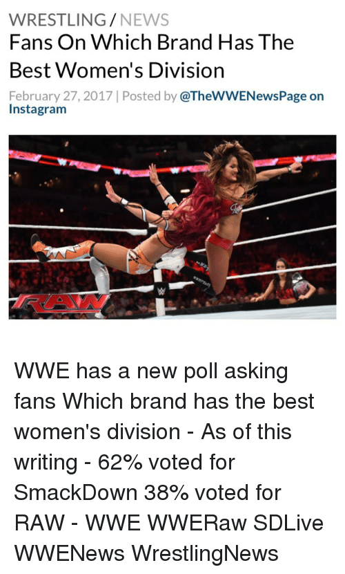 raw wwe: WRESTLING  NEWS  Fans On Which Brand Has The  Best Women's Division  February 27, 2017 l Posted by  @TheWWENewsPage on  Instagram WWE has a new poll asking fans Which brand has the best women's division - As of this writing - 62% voted for SmackDown 38% voted for RAW - WWE WWERaw SDLive WWENews WrestlingNews