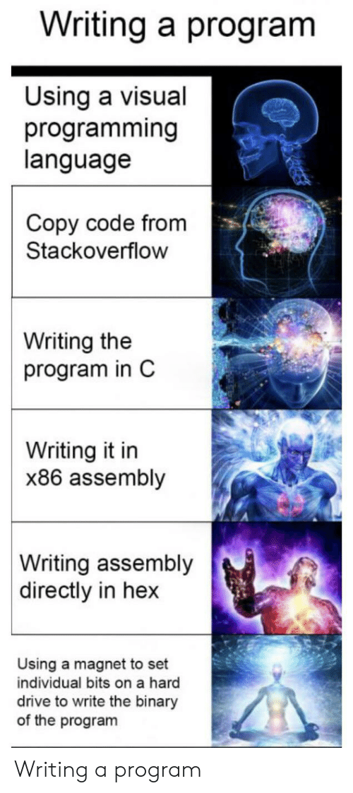 magnet: Writing a program  Using a visual  programming  language  Copy code from  Stackoverflow  Writing the  program in C  Writing it in  x86 assembly  Writing assembly  directly in hex  Using a magnet to set  individual bits on a hard  drive to write the binary  of the program Writing a program