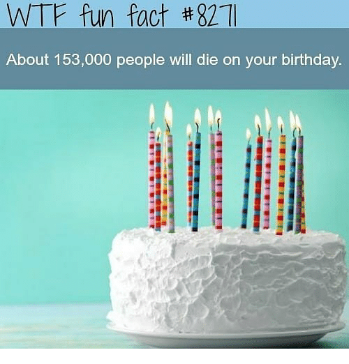 wtf fun fact 8211 about 153000 people will die on your birthday birthday meme on sizzle. Black Bedroom Furniture Sets. Home Design Ideas