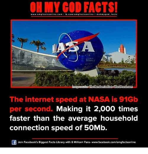 internet speeds: www.omg facts online.com I fb.com  m FACTS!  gfacts The RandomizationoWordPress.com  age Source  The internet speed at NASA is 91Gb  per second. Making it 2,000 times  faster than the average household  connection speed of 50Mb.  Of Join Facebook's Biggest Facts Library with 6 Million+ Fans- www.facebook.com/omgfactsonline