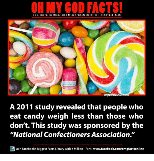 """Candy, Facts, and Memes: www.omg facts online.com I fb.com/orm g facts online I eohmygod facts  Mother Jones  A 2011 study revealed that people who  eat candy weigh less than those who  don't. This study was sponsored by the  """"National Confectioners Association.""""  F Join Facebook's Biggest Facts Library with 6 Million+ Fans- www.facebook.com/omgfactsonline"""