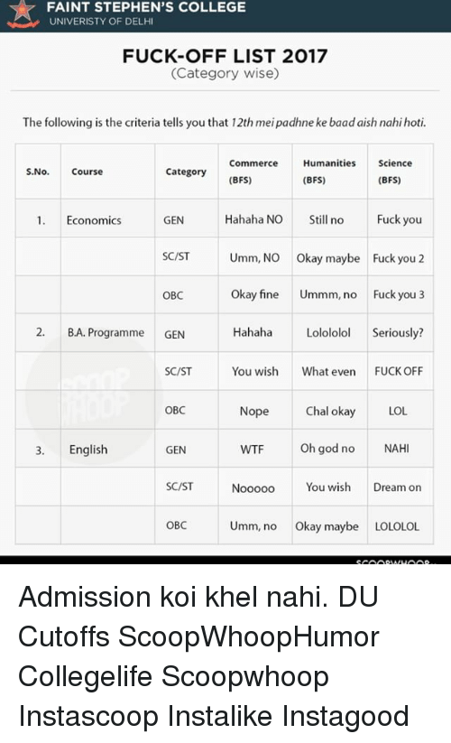College, Fuck You, and God: X FAINT STEPHEN'S COLLEGE  UNIVERISTY OF DELHI  FUCK-OFF LIST 2017  (Category wise)  The following is the criteria tells you that 12th meipadhneke baad aish nahihoti.  Humanities Science  Commerce  Category  S.No. Course  (BFS)  (BFS)  (BFS)  Hahaha NO  Still no  Fuck you  1. Economics  GEN  SC/ST  Umm, NO Okay maybe Fuck you 2  Okay fine  Ummm, no  Fuck you 3  OBC  Hahaha  Lolololol Seriously?  2. BA. Programme GEN  You wish What even FUCKOFF  SC/ST  Nope  Chal okay  LOL  OBC  WTF  Oh god no  NAHI  3. English  GEN  SC/ST Nooooo Ou wish Dream on  Umm, no Okay maybe LOLOLOL  OBC Admission koi khel nahi. DU Cutoffs ScoopWhoopHumor Collegelife Scoopwhoop Instascoop Instalike Instagood