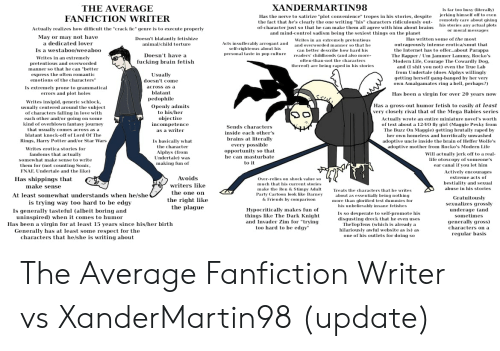 """Barney, Brains, and Courage the Cowardly Dog: XANDERMARTIN98  THE AVERAGE  Is far too busy (literally)  jerking himself off to even  remotely care about giving  his stories any actual plots  or moral messages  Has the nerve to satirize """"plot convenience"""" tropes in his stories, despite  the fact that he's clearly the one writing """"his"""" characters ridiculously out  of-characterjust so that he can make them all agree with him about brains  and mind-control sadism being the sexiest things on the planet  Writes in an extremely pretentious  FANFICTION WRITER  Actually realizes how difficult the """"crack fic"""" genre is to execute properly  May or may not have  Doesn't blatantly fetishize  animal/child torture  Has written some of the most  Acts insufferably arrogant and  self-righteous about his  personal taste in pop culture  a dedicated lover  outrageously intense erotica/smut that  the Internet has to offer...about Parappa  The Rapper Um Jammer Lammy, Rocko's  Modern Life, Courage The Cowardly Dog  and (I shit you not) even the True Lab  from Undertale (does Alphys willingly  getting herself gang-banged by her very  own Amalgamates ring a bell, perhaps?)  and overworded manner so that he  Is a westaboo/weeaboo  can better describe how hard his  readers' childhoods (and also more  Doesn't have a  Writes in an extremely  often-than-not the characters  fucking brain fetish  pretentious and overworded  manner so that he can """"better  express the often romantic  emotions of the characters""""  Is extremely prone to grammatical  errors and plot holes  thereof) are being raped in his stories  Usually  doesn't come  across as a  blatant  pedophile  Has been a virgin for over 20 years now  Writes insipid, generic schlock,  usually centered around the subject  of characters falling in love with  each other and/or going on some  Has a gross-out humor fetish to easily at least  very closely rival that of the Mega Babies series  Actually wrote an entire miniature novel's worth  of text abou"""