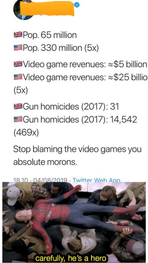 carefully: XPOP. 65 million  Pop. 330 million (5x)  Video game revenues: $5 billion  Video game revenues: $25 billio  (5x)  KĠun homicides (2017): 31  Gun homicides (2017): 14,542  (469x)  Stop blaming the video games you  absolute morons.  18 10 · 04/08/2019 · Twitter Web App.  carefully, he's a hero)