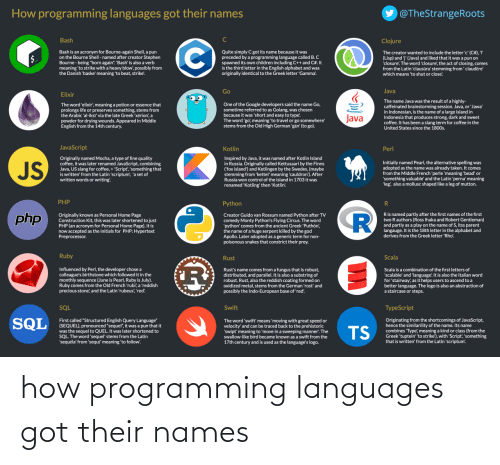 "Possibly: y @TheStrangeRoots  How programming languages got their names  Bash  Clojure  The creator wanted to include the letter 'c' (C#), 'I  (Lisp) and 'j' (Java) and liked that it was a pun on  'closure! The word 'closure, the act of closing, comes  from the Latin 'clausūra' stemming from' clauděre'  which means 'to shut or close!  Bash is an acronym for Bourne-again Shell, a pun  on the Bourne Shell - named after creator Stephen  Bourne - being ""born again"". 'Bash' is also a verb  meaning 'to strike with a heavy blow', possibly from  the Danish 'baske' meaning 'to beat, strike!  Quite simply C got its name because it was  preceded by a programming language called B.C  spawned its own children including C++ and C#.It  is the third letter in the English alphabet and was  originally identical to the Greek letter 'Gamma',  Java  Go  Elixir  The name Java was the result of a highly-  caffeinated brainstorming session. Java, or 'Jawa'  in Indonesian, is the name of a large island in  Indonesia that produces strong, dark and sweet  coffee. It has been a slang term for coffee in the  United States since the 1800s.  One of the Google developers said the name Go,  sometime referred to as Golang, was chosen  because it was 'short and easy to type'  The word 'go, meaning 'to travel or go somewhere'  stems from the Old High German 'gan' (to go).  The word 'elixir', meaning a potion or essence that  prolongs life or preserves something, stems from  the Arabic 'al-ikst' via the late Greek 'xerion', a  powder for drying wounds. Appeared in Middle  English from the 14th century.  Java  JavaScript  Kotlin  Perl  Originally named Mocha, a type of fine quality  coffee, it was later renamed JavaScript, combining  Java, US slang for coffee, + 'Script, 'something that  is written' from the Latin 'scriptum, 'a set of  written words or writing.  Inspired by Java, it was named after Kotlin Island  in Russia. Originally called Kettusaari by the Finns  ('fox island') and Ketlingen by the Swedes, (maybe  stemming from 'kettel' meaning 'cauldron'). After  Russia won control of the island in 1703 it was  Initially named Pearl, the alternative spelling was  adopted as the name was already taken. It comes  from the Middle French 'perle 'meaning 'bead' or  'something valuable' and the Latin 'perna' meaning  'leg, also a mollusc shaped like a leg of mutton.  JS  renamed 'Kotling' then 'Kotlin.  PHP  Python  Ris named partly after the first names of the first  two R authors (Ross Ihaka and Robert Gentleman)  and partly as a play on the name of S, itss parent  langauge. It is the 18th letter in the alphabet and  derives from the Greek letter 'Rho'  php  Originally known as Personal Home Page  Construction Kit, this was later shortened to just  PHP (an acronym for Personal Home Page). It is  now accepted as the initials for PHP: Hypertext  Preprocessor.  Creator Guido van Rossum named Python after TV  comedy Monty Python's Flying Circus. The word  'python' comes from the ancient Greek 'Puthón,  the name of a huge serpent killed by the god  Apollo. Later adopted as a generic term for non-  poisonous snakes that constrict their prey.  Ruby  Scala  Rust  Influenced by Perl, the developer chose a  colleague's birthstone which followed it in the  monthly sequence (June is Pearl, Ruby is July).  Ruby comes from the Old French 'rubi', a 'reddish  precious stone', and the Latin 'rubeus, 'red'.  Rust's name comes from a fungus that is robust,  distributed, and parallel. It is also a substring of  robust. Rust, also the reddish coating formed on  oxidized metal, stems from the German 'rost' and  possibly the Indo-European base of 'red.  Scala is a combination of the first letters of  'scalable' and 'language! It is also the Italian word  for 'stairway', as it helps users to ascend to a  better language. The logo is also an abstraction of  a staircase or steps.  SQL  Swift  TypeScript  SQL  Originating from the shortcomings of JavaScript,  hence the similarility of the name. Its name  combines 'Type', meaning a kind or class (from the  Greek 'tuptein' 'to strike'), with 'Script, 'something  that is written' from the Latin 'scriptum'.  First called ""Structured English Query Language""  (SEQUEL), pronounced ""sequel"", it was a pun that it  was the sequel to QUEL. It was later shortened to  SQL. The word 'sequel' stems from the Latin  'sequela' from 'sequr' meaning 'to follow.  The word 'swift' means 'moving with great speed or  velocity' and can be traced back to the prehistoric  'swipt' meaning to 'move in a sweeping manner'. The  swallow-like bird became known as a swift from the  17th century and is used as the language's logo.  TS how programming languages got their names"
