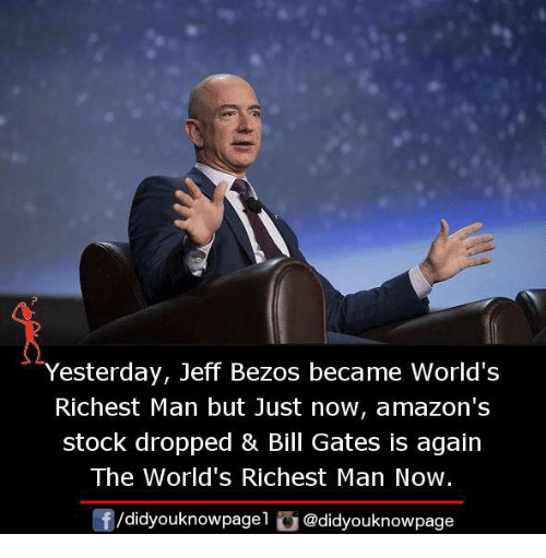 richest man: Yesterday, Jeff Bezos became World's  Richest Man but Just now, amazon's  stock dropped & Bill Gates is again  The World's Richest Man Now.  団/d.dyouknowpage1 @didyouknowpage
