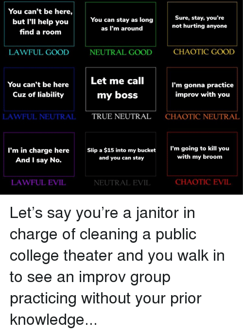 Im Going To Kill You: You can't be here,  but I'll help you  find a room  Sure, stay, you're  not hurting anyone  You can stay as long  as I'm around  LAWFUL GOOD  NEUTRAL GOOD  CHAOTIC GOOD  Let me call  You can't be here  Cuz of liability  I'm gonna practice  improv with you  my boss  LAWFUL NEUTRALTRUE NEUTRAL  CHAOTIC NEUTRAL  I'm in charge here  And I say No.  Slip a $15 into my bucket  and you can stay  I'm going to kill you  with my broom  LAWFUL EVIL  NEUTRAL EVIL  CHAOTIC EVIL Let's say you're a janitor in charge of cleaning a public college theater and you walk in to see an improv group practicing without your prior knowledge...