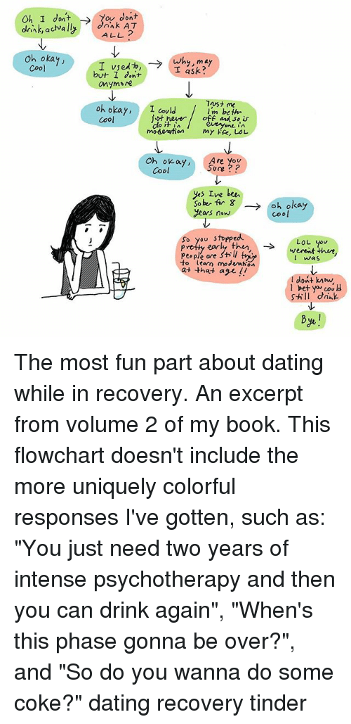 dating when you don t drink