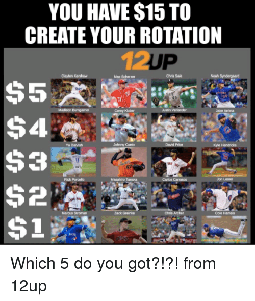 Noah: YOU HAVE $15 TO  CREATE YOUR ROTATION  Noah syndere  Chris Sale  S5  Corey Kuber  $4  Kyle Hendricks  Masahiro Tanaka  Carlos Carrasco  1  JAh  ERICH Which 5 do you got?!?!  from 12up