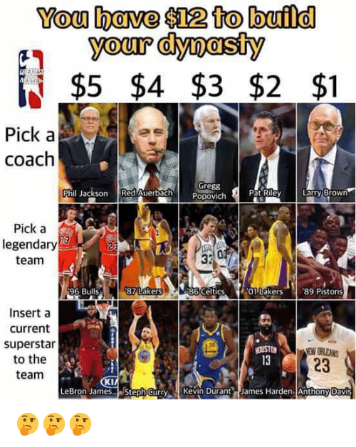 James Harden, Los Angeles Lakers, and LeBron James: You love 2fo build  your dymasty  $5 $4 $3 $2 $1  Pick a  coach  Greg8  hil Jackson Red Auerbach  Larry Brown  Popovich Pat ile  Pick a  legendary  team  96 Bulls  86 Celtics  o1 Lakers 89 Pistons  Insert a  current  superstar  to the  team  HOIST매  23  RI  LeBron James Steph CurryKevin Durant James Harden Anth  Davt 🤔🤔🤔