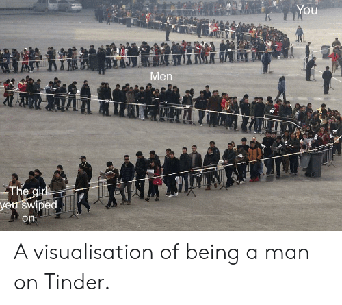 lon: You  Men  The girl  yeu swiped  Lon A visualisation of being a man on Tinder.