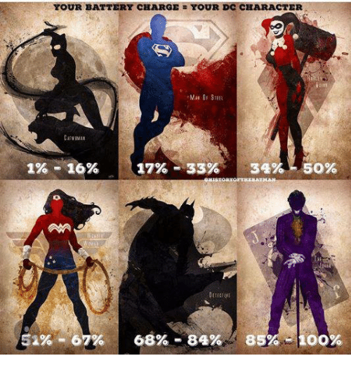 dc characters: YOUR BATTERY CHARGE YOUR DC CHARACTER  1% 16%  17% 33%  34%- 50%  52% 67% 68% 84%  85% 100%