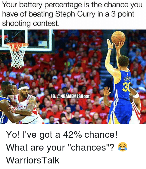 "Basketball, Golden State Warriors, and Sports: Your battery percentage is the chance you  have of beating Steph Curry in a 3 poimt  shooting contest.  30  IG: @NBAMEMESGoat Yo! I've got a 42% chance! What are your ""chances""? 😂 WarriorsTalk"