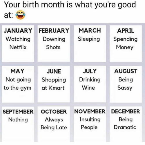Being Late: Your birth month is what you're good  at:  APRIL  JANUARY FEBRUARY MARCH  Watching Downing Sleeping Spending  Netflix  Shots  Money  JULY  AUGUST  Being  Sassy  MAY  JUNE  Not going Shopping Drinking  at Kmart  Wine  to the gym  SEPTEMBER OCTOBER NOVEMBER DECEMBER  Nothing  Insulting  Being Late People  Being  Dramatic  Always