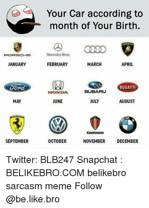 Be Like, Honda, and Meme: Your Car according to  month of Your Birth.  Mercedes-Benz  JANUARY  FEBRUARY  MARCH  APRIL  BUGATTI  HONDA  SUBARU  MAY  JUNE  JULY  AUGUST  Kognlgsegg  SEPTEMBER  OCTOBER  NOVEMBER  DECEMBER Twitter: BLB247 Snapchat : BELIKEBRO.COM belikebro sarcasm meme Follow @be.like.bro