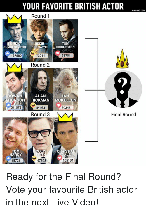 Via9Gag: YOUR FAVORITE BRITISH ACTOR  VIA9GAG.COM  M A M Round 1  ENE  DDIE  TO  El  TCH  MAYNE  HIDDLESTON  187880  58701  73244  NAM Round 2  ALAN  IAN  SON RICKMAN  MCKELLEN  311073  84163  60348  Final Round  Round 3  M AM  TOM  COLIN  CHRISTIAN  HARDY  ALE  105164  88728  47628 Ready for the Final Round? Vote your favourite British actor in the next Live Video!