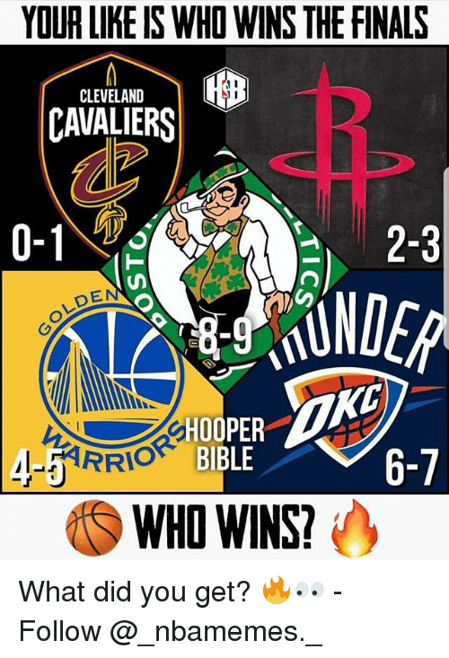 What Did You Get: YOUR LIKE IS WHO WINS THE FINALS  CLEVELAND  CAVALIERS  -9  HOOPER  BIBLE  6-7  WHO WINS? What did you get? 🔥👀 - Follow @_nbamemes._