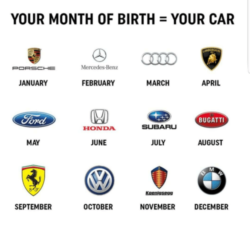 Honda, Memes, and Mercedes: YOUR MONTH OF BIRTH YOUR CAR  Mercedes-Benz  JANUARY  FEBRUARY  MARCH  APRIL  BUGATTI  HONDA  SUBARU  MAY  JUNE  JULY  AUGUST  Koenigsegg  SEPTEMBER  OCTOBER  NOVEMBER  DECEMBER