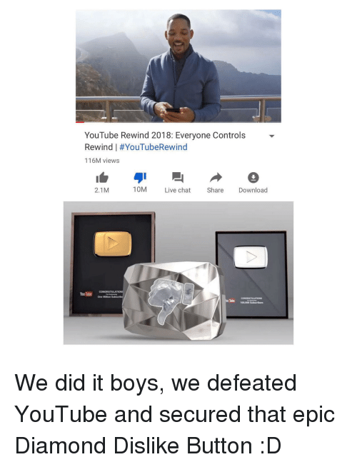 You Tube: YouTube Rewind 2018: Everyone Controls-  Rewind | #YouTubeRewind  116M views  2.1M  10M Live chat Share Download  You Tube CONORA  ou Tubei  Tabe 100,000 Sabscriber We did it boys, we defeated YouTube and secured that epic Diamond Dislike Button :D