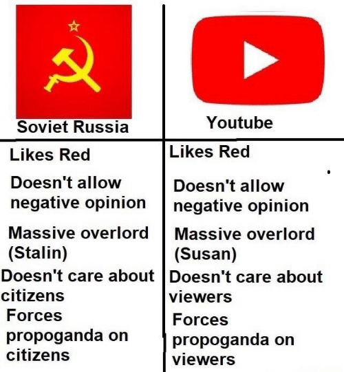 overlord: Youtube  Soviet Russia  Likes Red  Doesn't allow  Likes Red  Doesn't allow  negative opinion negative opinion  Massive overlord Massive overlord  (Stalin)  (Susan)  Doesn't care about Doesn't care about  Citizens  Forces  propoganda on  citizens  viewers  Forces  propoganda on  viewers