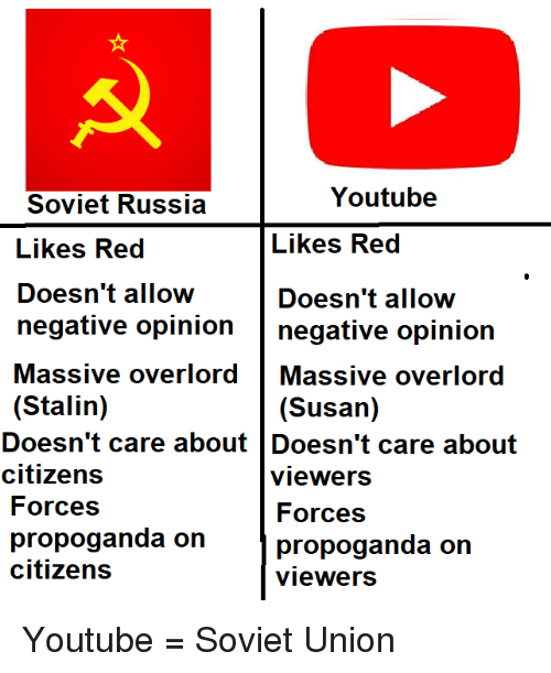 overlord: Youtube  Soviet Russia  Likes Red  Doesn't allow  negative opinion negative opinion  Massive overlord Massive overlord  (Stalin)  Likes Red  Doesn't allow  (Susan)  Doesn't care about Doesn't care about  citizens  Forces  propoganda on  citizens  viewers  Forces  propoganda on  viewers Youtube = Soviet Union