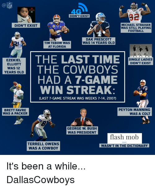 Tebowing: YWAYNE  DIDN'T EXIST  MICHAEL STRAHAN  DIDN'T EXIST  WAS STILL PLAYING  FOOTBALL  DAK PRESCOTT  WAS 14 YEARS OLD  TIM TEBOW WAS  AT FLORIDA  THE LAST TIME  SINGLE LADIES  EZEKIEL  DIDN'T EXIST  ELLIOTT  THE COWBOYS  WAS 12  YEARS OLD  HAD A 7-GAME  WIN STREAK:  1P  (LAST 7-GAME STREAK WAS WEEKS 7-14, 2007)  PEYTON MANNING  BRETT FAVRE  WAS A COLT  WAS A PACKER  GEORGE W. BUSH  WAS PRESIDENT  flash mob  noun  TERRELL OWENS  WASN'T IN THE DICTIONARY  WAS A COWBOY It's been a while... DallasCowboys