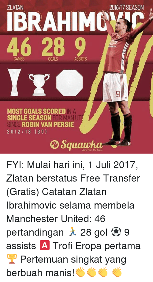 Julying: ZLATAN  2016/17 SEASON  IBRAHIMOMV  46 28 9  GAMES  GOALS  ASSISTS  9  IN A  MOST GOALS SCORED I  SINGLE SEASON  SINCE ROBIN VAN PERSIE  FOR MAN UT  20 12/13 (30)  More Than The Score FYI: Mulai hari ini, 1 Juli 2017, Zlatan berstatus Free Transfer (Gratis) Catatan Zlatan Ibrahimovic selama membela Manchester United: 46 pertandingan 🏃 28 gol ⚽️ 9 assists 🅰️ Trofi Eropa pertama 🏆 Pertemuan singkat yang berbuah manis!👏👏👏 👏